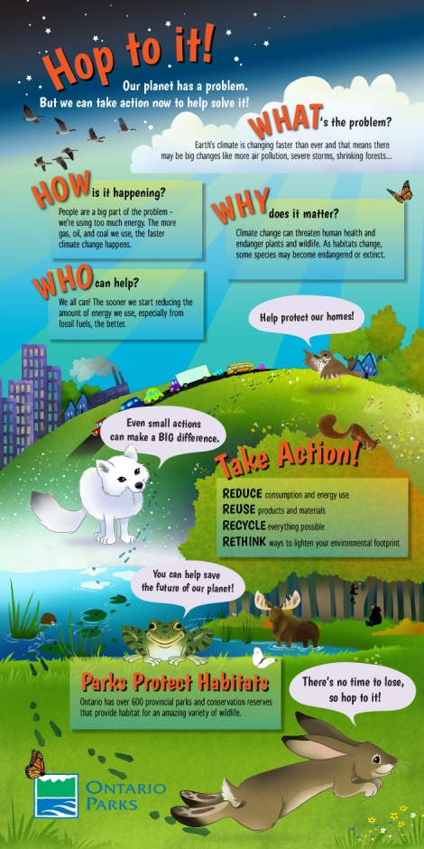 Explaining Climate Change poster